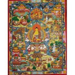 Life Of Buddha Thangka