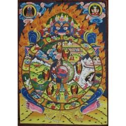 Dharma-Chakra Thangka